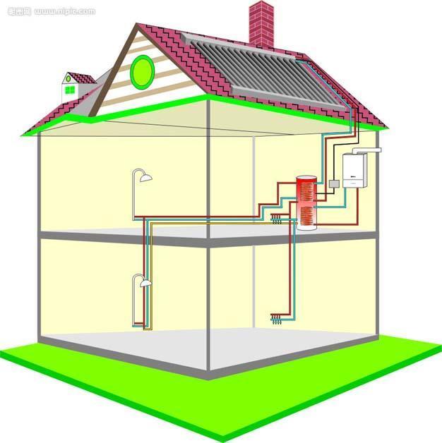 产品名称: 霍斯曼太阳能供暖系统 产品价格:电议