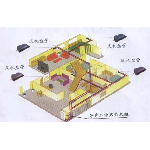 水源热泵空调系统