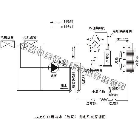 地源热泵中央空调控制电路图