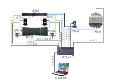专业中央空调电路控制系统