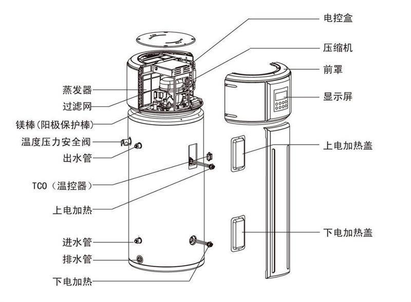 太阳能热水器室部分内结构图