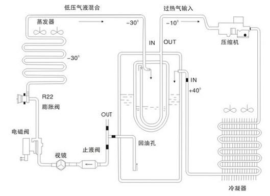 上海制冷空调配件ZRAH型贮液、积液、省能热交换器三合