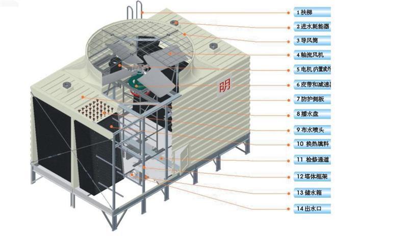 康明冷却塔方塔图片_高清大图-空调制冷大市场