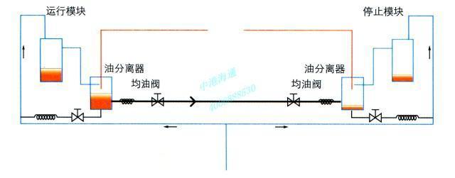 格力空调gmv-pdm1130w3/nab-n1_中央空调主机_中港()