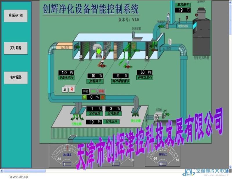 空调净化机组监控软件-空调净化机组监控软件