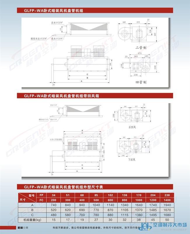 风机盘管工作原理图-风机盘管接线图-北京华宇众工