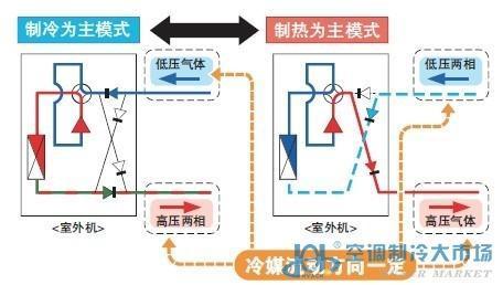 三菱电机中央空调-中央空调主机-空调制冷