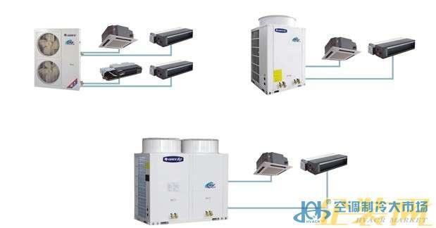 南阳格力中央空调安装销售价格表-中央空调主机-空调