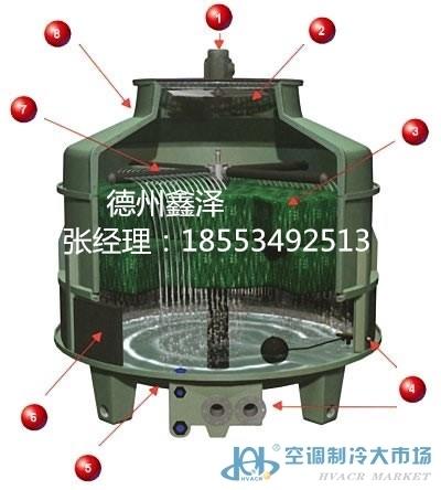 山东鑫泽工业型喷雾式冷却塔填料与安装方法