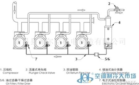 pkilc型电子油位控制器