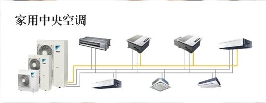 大金中央空调-中央空调主机-空调制冷大市场