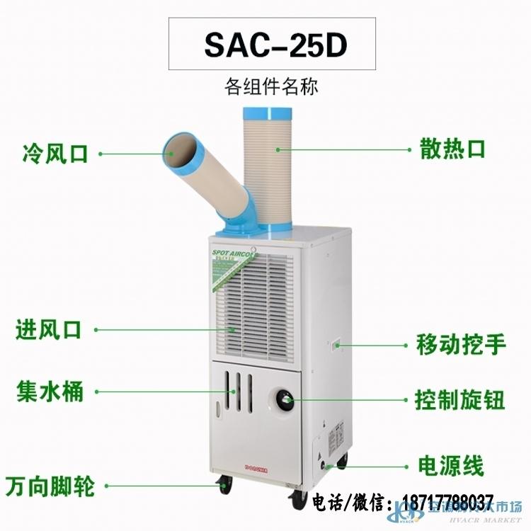 松下分体空调室内机j结构图冷凝水排水口在哪