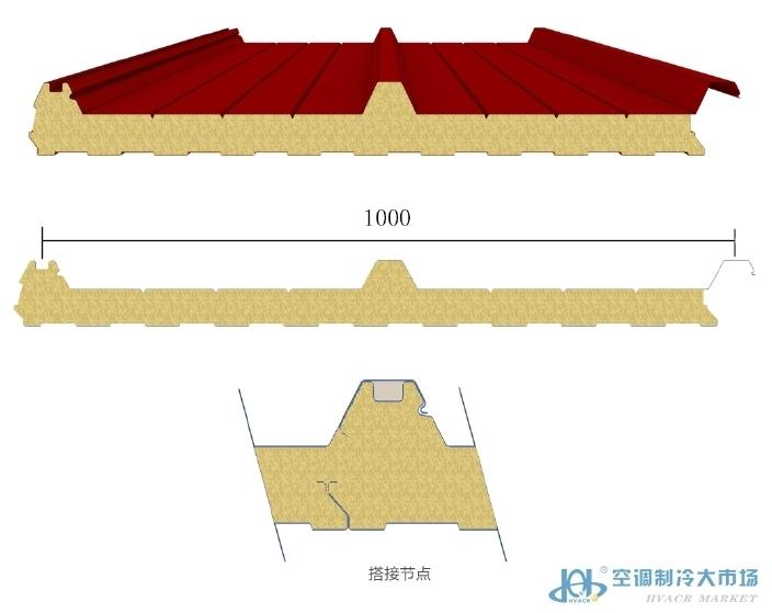 岩棉屋面板