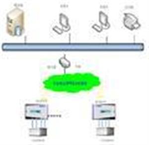 智能路灯远程监控系统