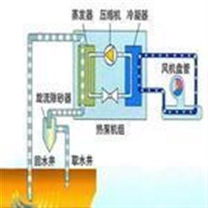 北京水源热泵系统