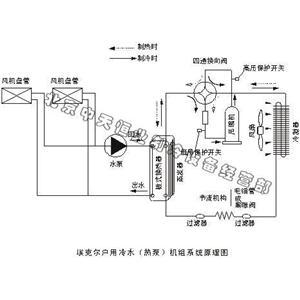 冷水(热泵)机组