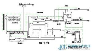 哈尔滨热水设备