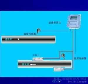 中央空调冷热能量计冷量表