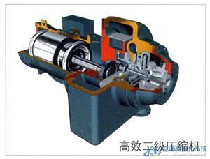 LG LTX系列R134a双级压缩离心式冷水机组