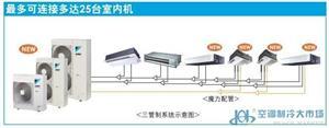 大金中央空调101�O家用VRV-N系列深圳东莞惠州代理报价