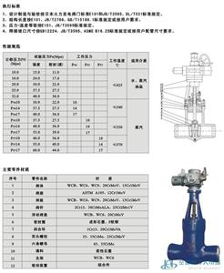 闸阀DN225:电动闸阀