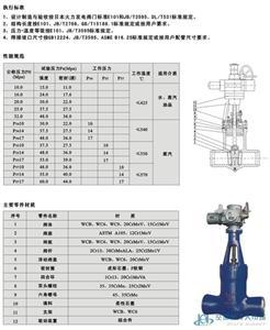 Z961Y高温高压焊接闸阀、自贡阀门