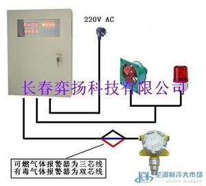 冷库食品厂专用液氨泄漏报警器