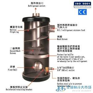 螺旋式油分离器