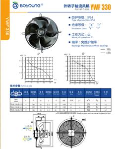 YWF330系列外转子轴流风机
