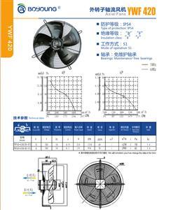 YWF420系列外转子轴流风机