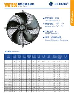 YWF550系列外转子轴流风机