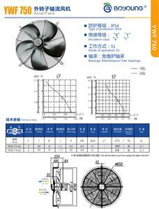 YWF750系列外转子轴流风机