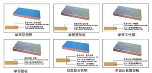 福建酚醛复合风管 防火 耐酸碱 吸水率低
