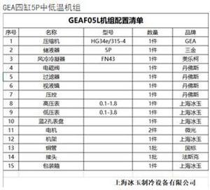 上海冰玉系列GEA博客中低温机组