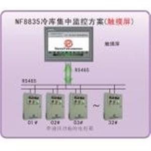 福柯思―――― PLC冷库集中监控系统电气控制方案
