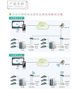 飞奕科技―中央空调控制及能耗监测系统解决方案