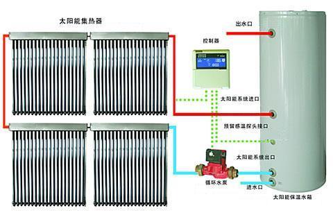 太阳能热水器供暖_承压式太阳能热水器-供热采暖设备-制冷大市场