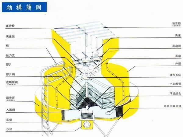 河南郑州工业冷却塔