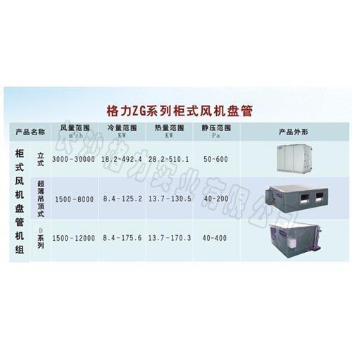 ZG系列柜式风机盘管