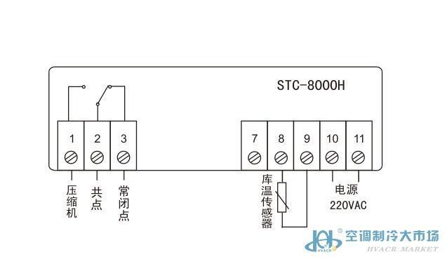 精创控制器,Elitech,STC-8000H