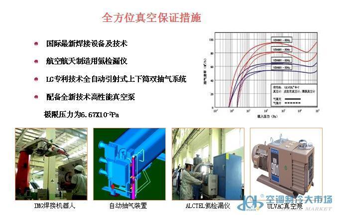 LG 蒸汽型溴化锂吸收式制冷机