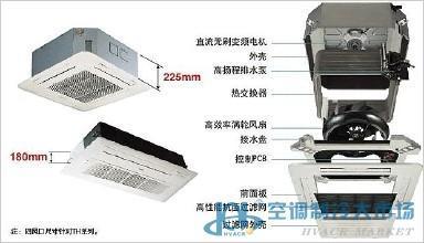 LG 单风口天花机