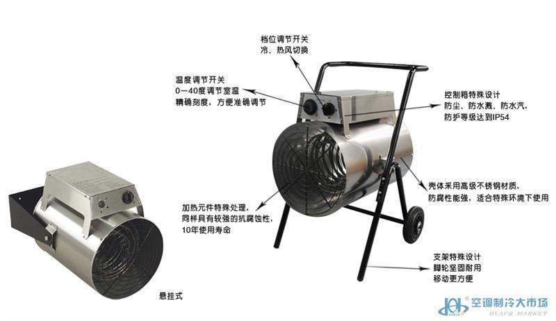 9KW悬挂式不锈钢暖风机