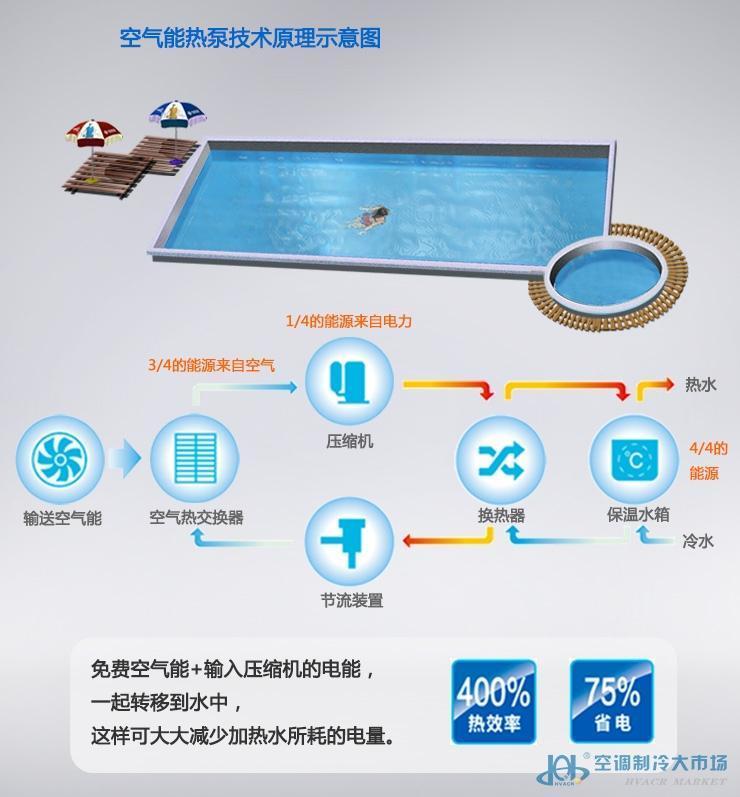 6匹常温空气能制热供暖热泵机组