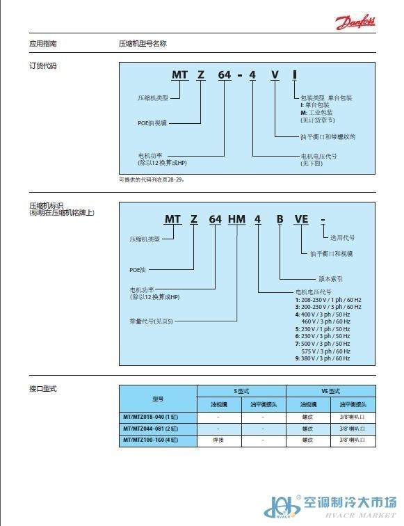 丹佛斯美优乐MT系列全封闭压缩机(广州))