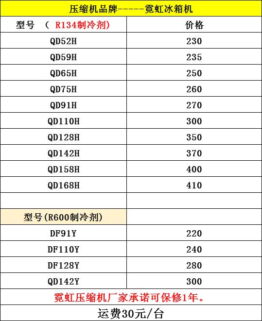 霓虹1P压缩机QD110H  R134a制冷剂