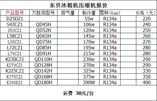 東貝K270CZ1壓縮機  R134a制冷劑