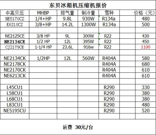 东贝NE2134CK压缩机  R404A制冷剂