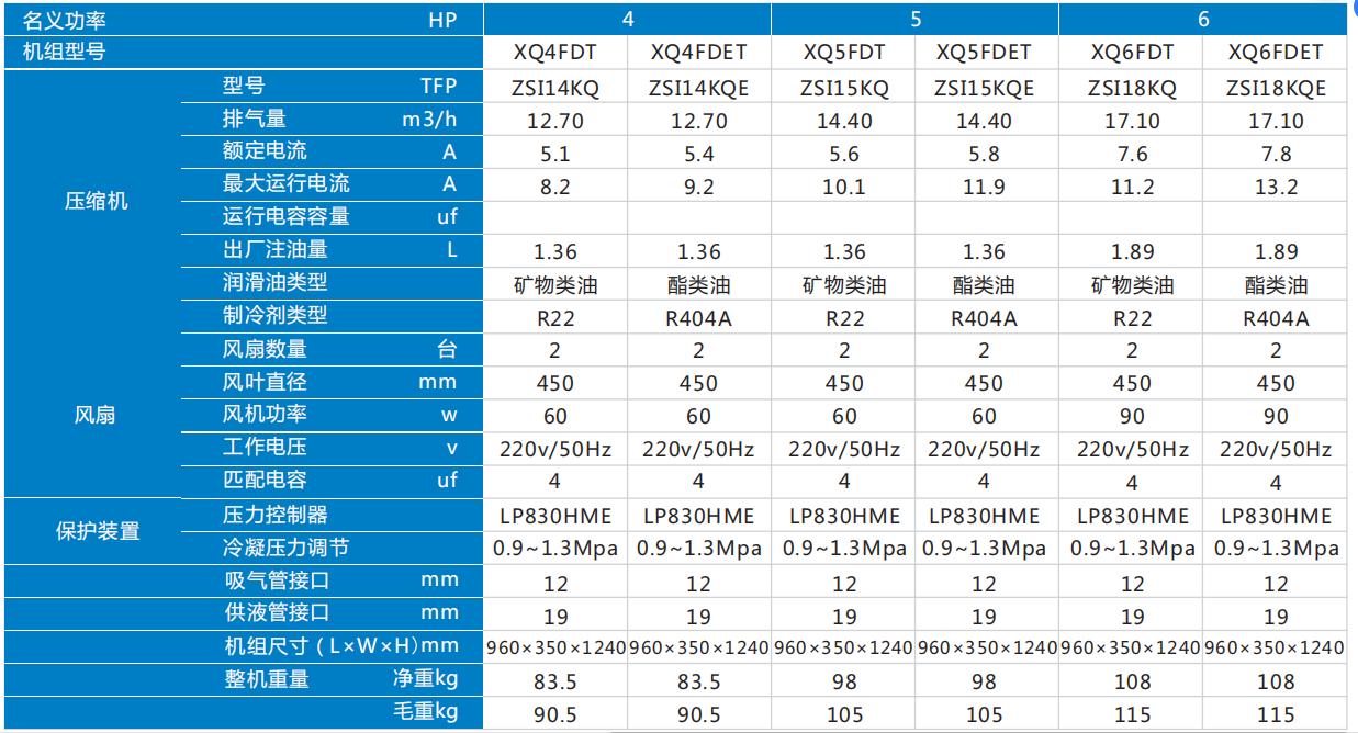 科特5p冷凝一体制冷机组(艾默生ZSI15KQ)冷库设备