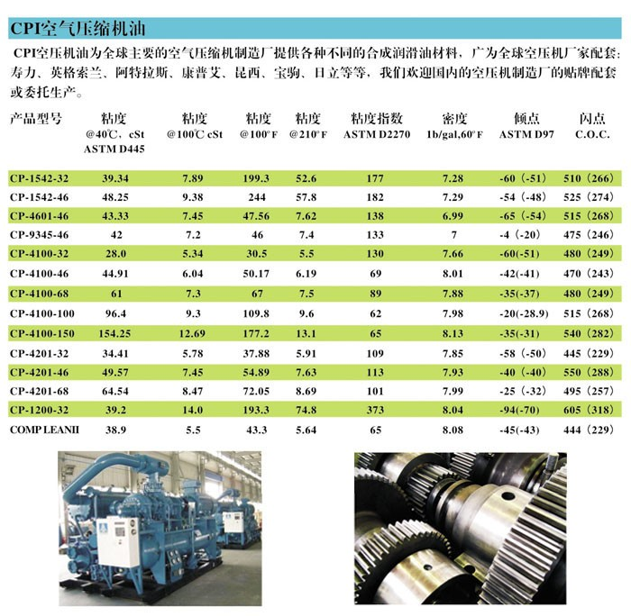 进口CPI螺杆式空压机油|CPI-9301-46空气压缩机油